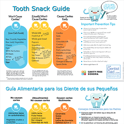 Heathly Snacks For Your Teeth