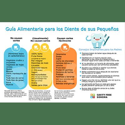 Infografia: Guía Alimentaria para los Diente de sus Pequeños